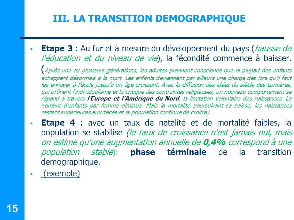 III. LA TRANSITION DEMOGRAPHIQUE Etape 3 : Au fur et à mesure du développement du pays (hausse de l'éducation et du niveau de vie), la fécondité comme