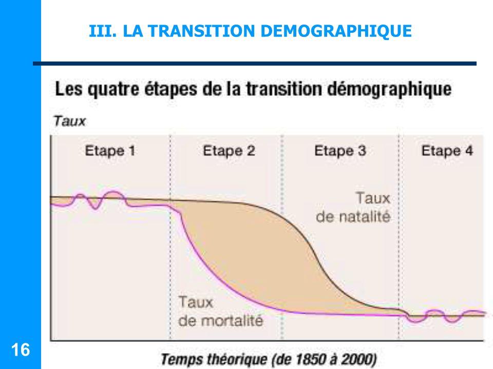 III. LA TRANSITION DEMOGRAPHIQUE 16