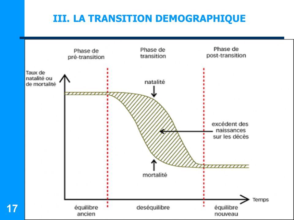 III. LA TRANSITION DEMOGRAPHIQUE 17