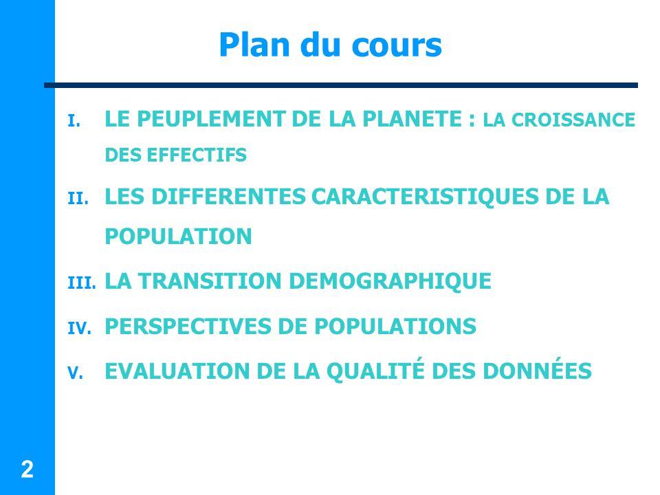 Plan du cours I.LE PEUPLEMENT DE LA PLANETE : LA CROISSANCE DES EFFECTIFS II.