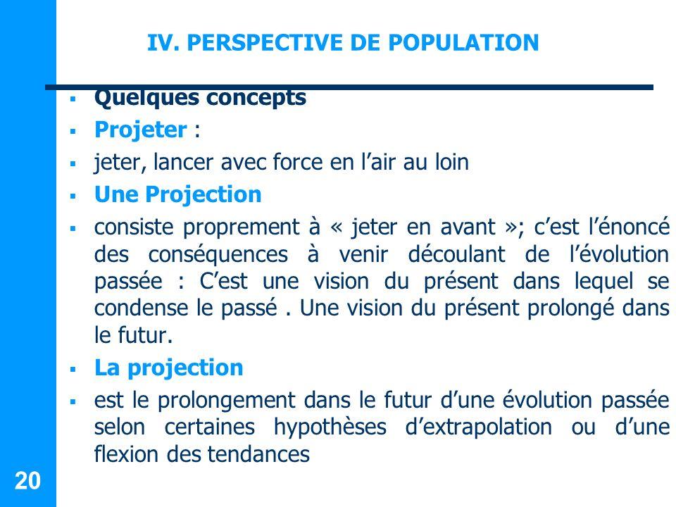 IV. PERSPECTIVE DE POPULATION Quelques concepts Projeter : jeter, lancer avec force en lair au loin Une Projection consiste proprement à « jeter en av