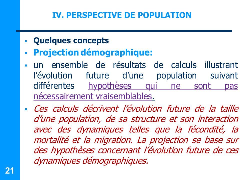 IV. PERSPECTIVE DE POPULATION Quelques concepts Projection démographique: un ensemble de résultats de calculs illustrant lévolution future dune popula