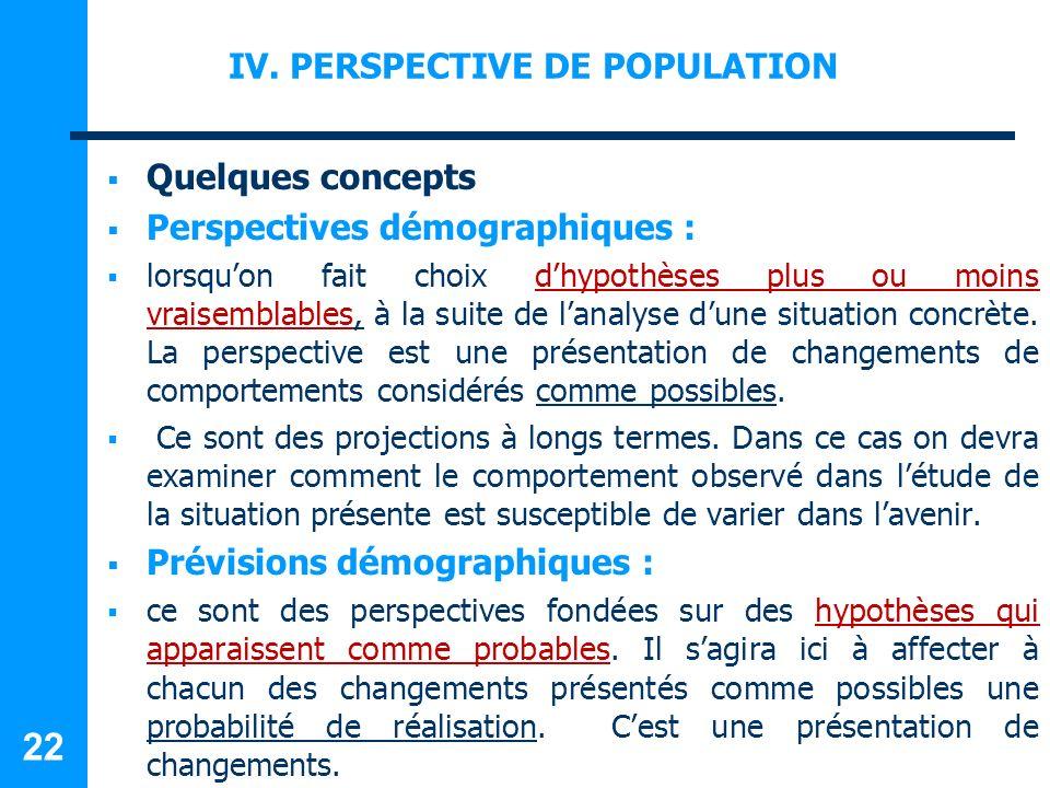 IV. PERSPECTIVE DE POPULATION Quelques concepts Perspectives démographiques : lorsquon fait choix dhypothèses plus ou moins vraisemblables, à la suite