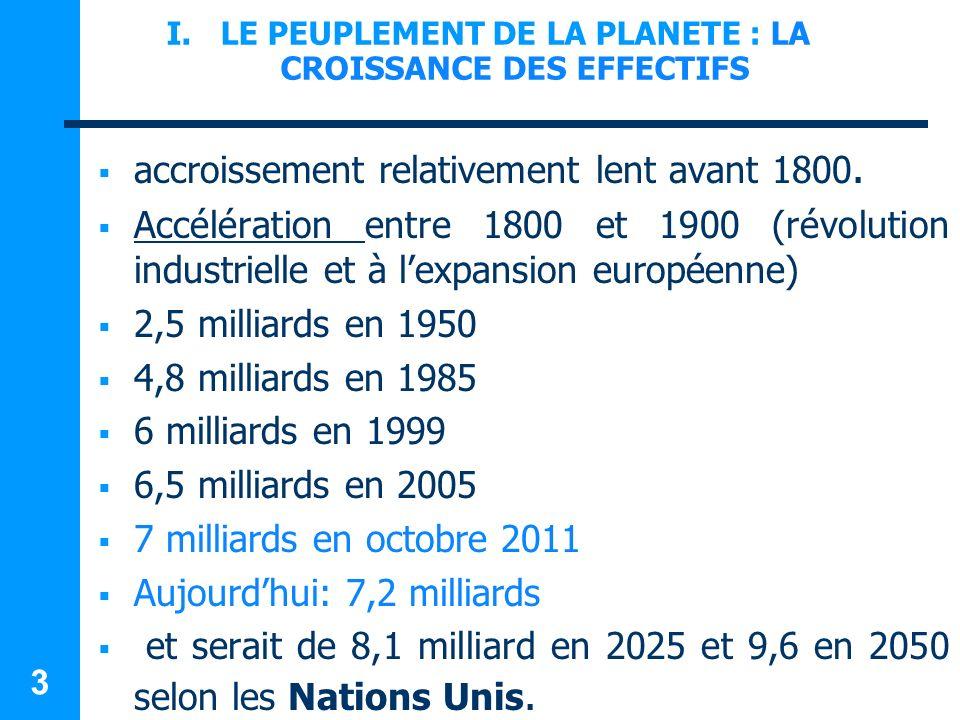 I.LE PEUPLEMENT DE LA PLANETE : LA CROISSANCE DES EFFECTIFS Cette croissance actuelle est surtout le fait des pays en développement, surtout lAfrique( poids démographique :de 8,9% en 1950 à 15,5% en 2013 (1,1 M) et serait de 19,7% en 2025).