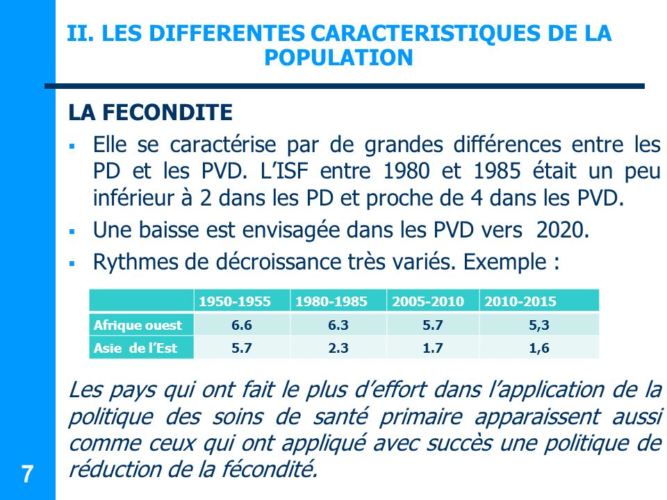 II. LES DIFFERENTES CARACTERISTIQUES DE LA POPULATION LA FECONDITE Elle se caractérise par de grandes différences entre les PD et les PVD. LISF entre