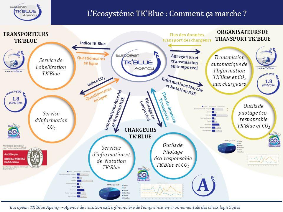 European TKBlue Agency – Agence de notation extra-financière de lempreinte environnementale des choix logistiques Comment ça marche ? European TKBlue