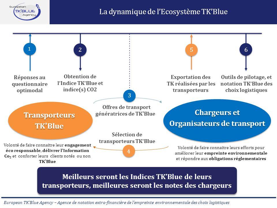 European TKBlue Agency – Agence de notation extra-financière de lempreinte environnementale des choix logistiques La dynamique de lEcosystème TKBlue S