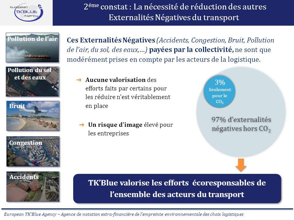 European TKBlue Agency – Agence de notation extra-financière de lempreinte environnementale des choix logistiques 2 éme constat : La nécessité de rédu