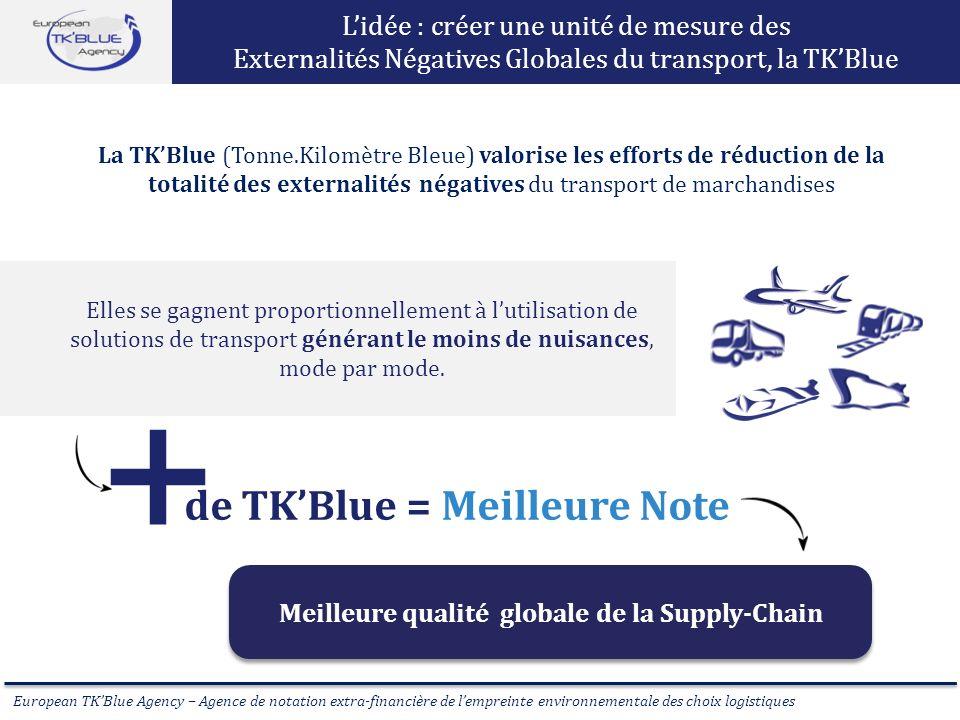 European TKBlue Agency – Agence de notation extra-financière de lempreinte environnementale des choix logistiques Une rentabilité de lEntreprise accrue de 30%* Véritable indicateur de la qualité globale de la Supply-Chain, TKBlue est de fait un indicateur fiable de la performance économique de lentreprise.