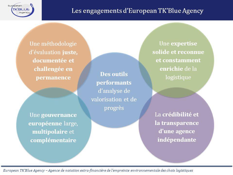 European TKBlue Agency – Agence de notation extra-financière de lempreinte environnementale des choix logistiques Les engagements dEuropean TKBlue Age