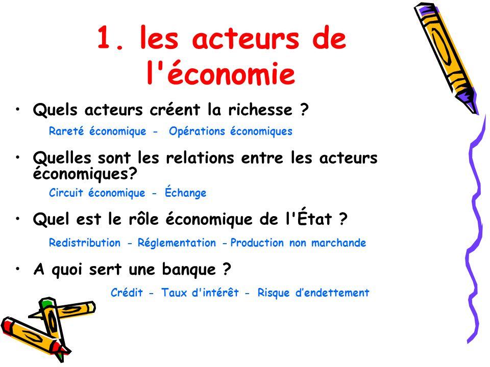 1. les acteurs de l'économie Quels acteurs créent la richesse ? Opérations économiquesRareté économique - Quelles sont les relations entre les acteurs