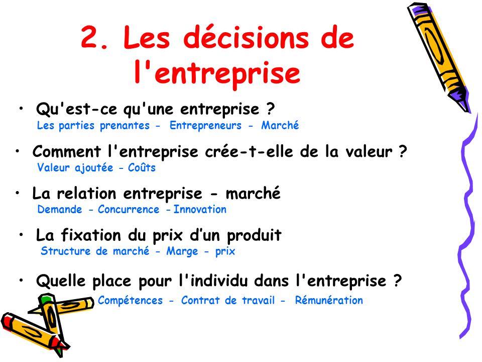 2. Les décisions de l'entreprise Qu'est-ce qu'une entreprise ? Les parties prenantes -Entrepreneurs -Marché Comment l'entreprise crée-t-elle de la val