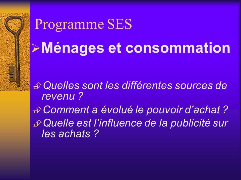 Programme SES Quelles sont les différentes formes dentreprise .