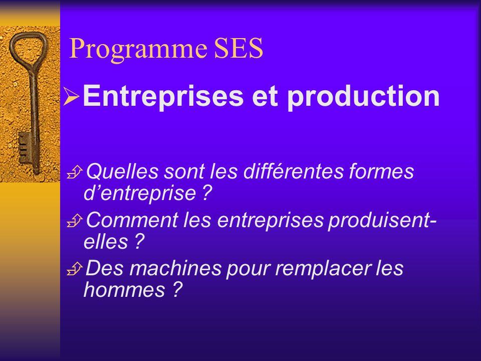 Programme SES Comment se forment les prix sur un marché .