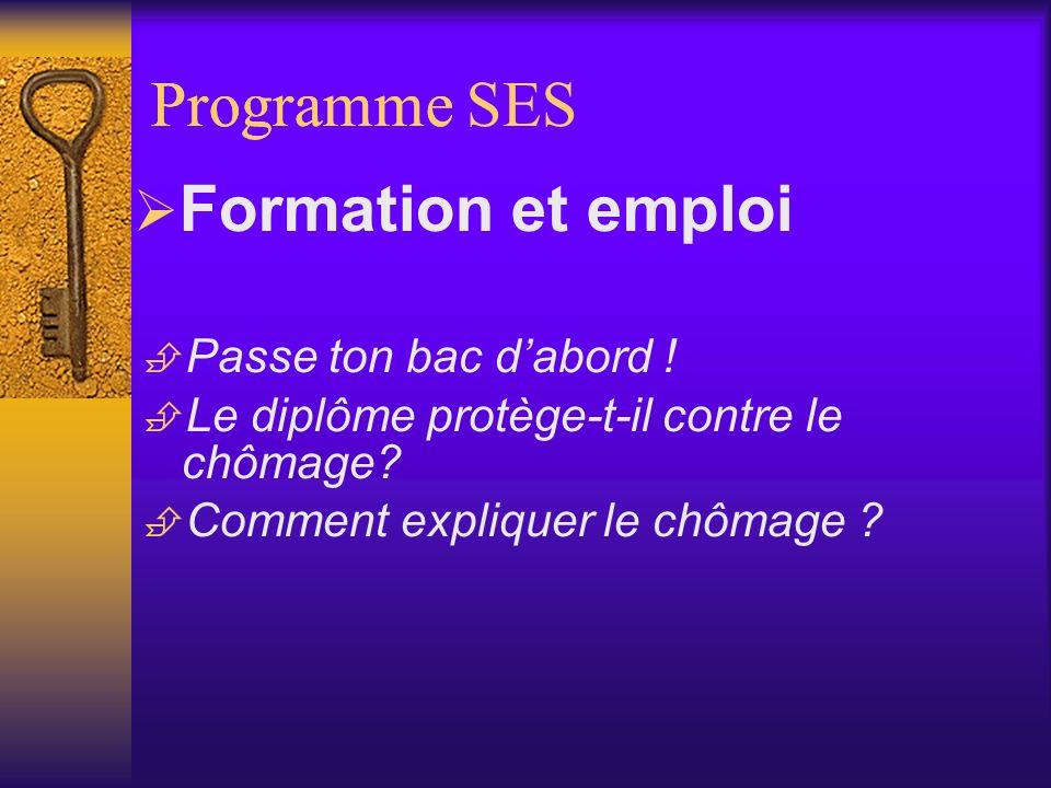 ProgrammeProgramme SES Tel père, tel fils .