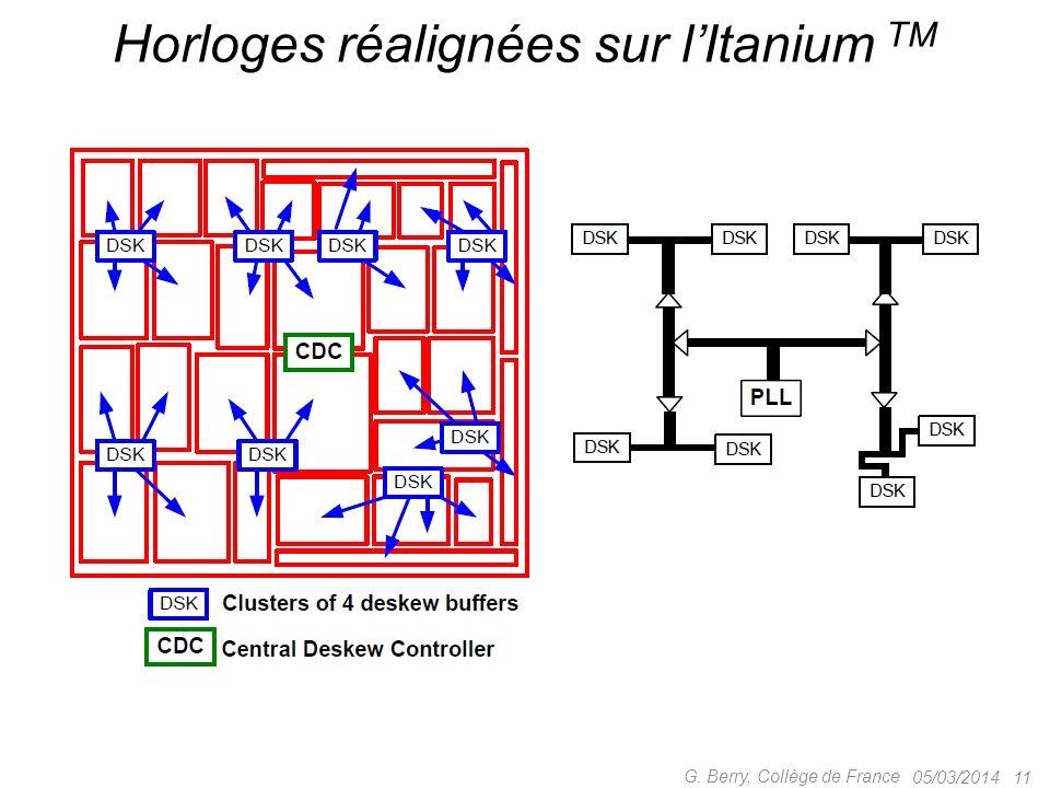 05/03/2014 11 G. Berry, Collège de France Horloges réalignées sur lItanium TM