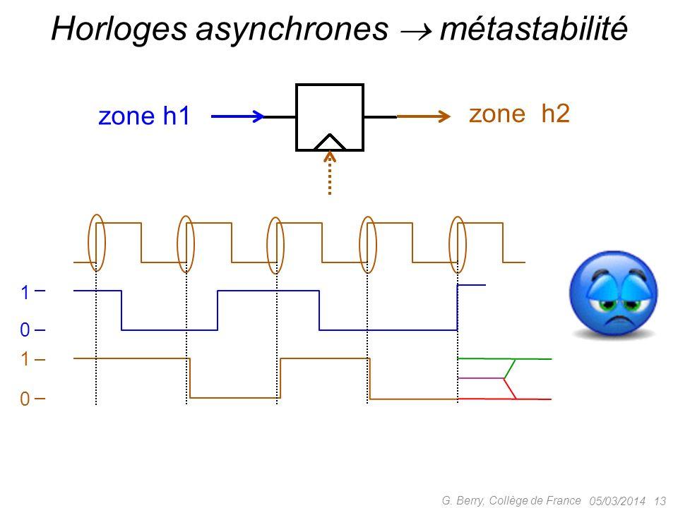 05/03/2014 13 G. Berry, Collège de France Horloges asynchrones métastabilité 0 1 0 1 zone h1 zone h2