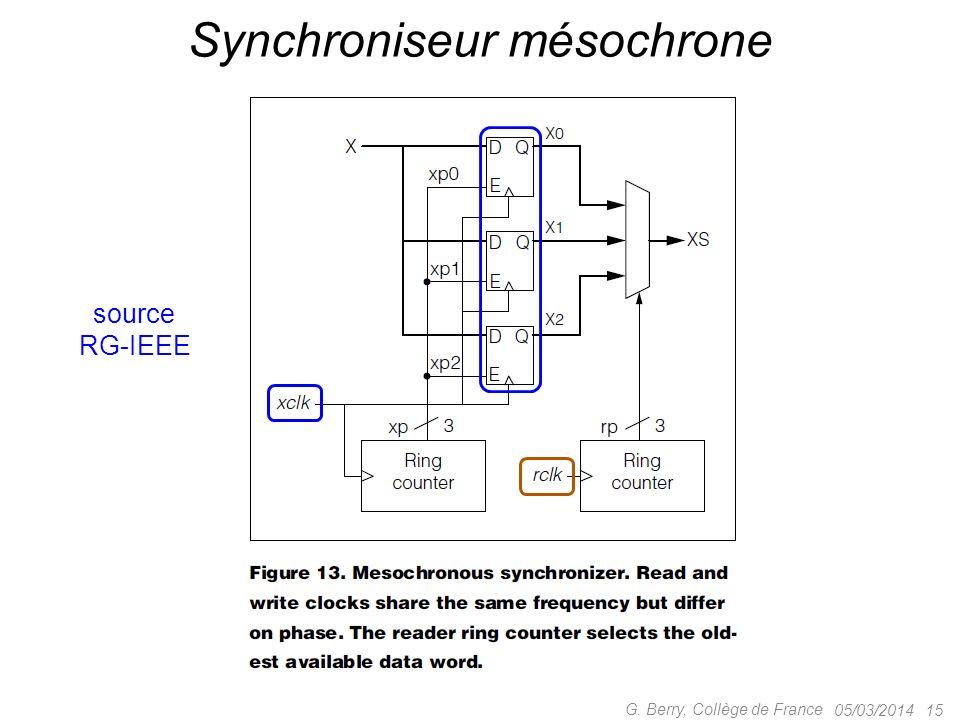 05/03/201415 G. Berry, Collège de France Synchroniseur mésochrone source RG-IEEE
