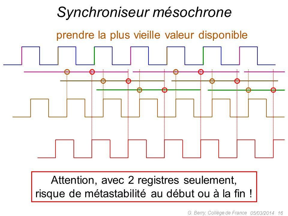 05/03/2014 16 G. Berry, Collège de France Synchroniseur mésochrone Attention, avec 2 registres seulement, risque de métastabilité au début ou à la fin