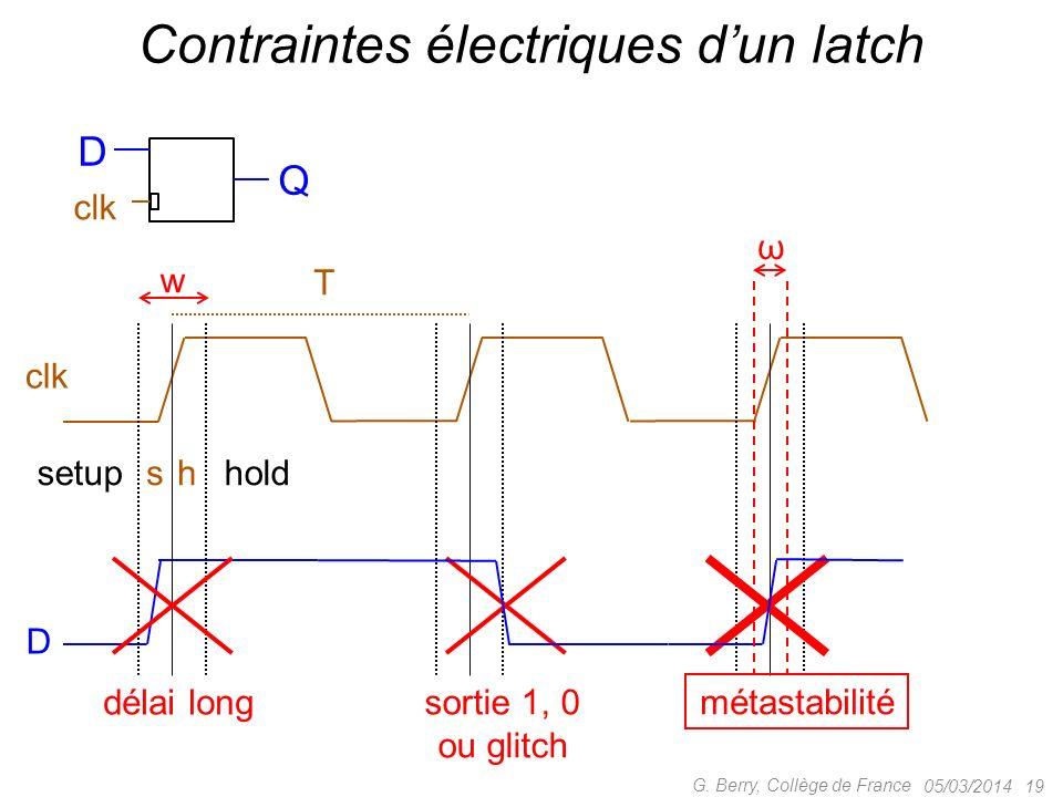 05/03/2014 19 G. Berry, Collège de France Contraintes électriques dun latch clk D Q T D ssetuphhold délai long sortie 1, 0 ou glitch métastabilité w ω