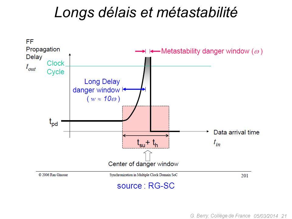 05/03/201421 G. Berry, Collège de France Longs délais et métastabilité source : RG-SC