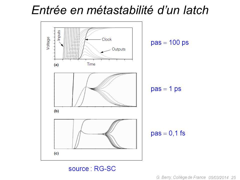 05/03/2014 25 Entrée en métastabilité dun latch pas 100 ps pas 1 ps pas 0,1 fs G. Berry, Collège de France source : RG-SC
