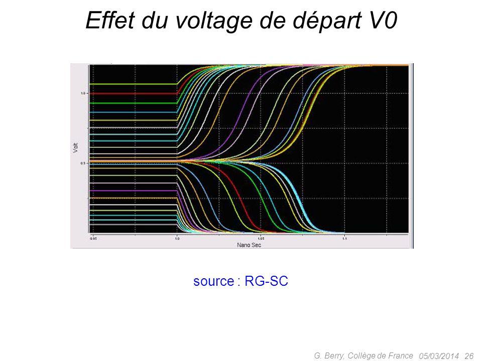 05/03/2014 26 G. Berry, Collège de France Effet du voltage de départ V0 source : RG-SC