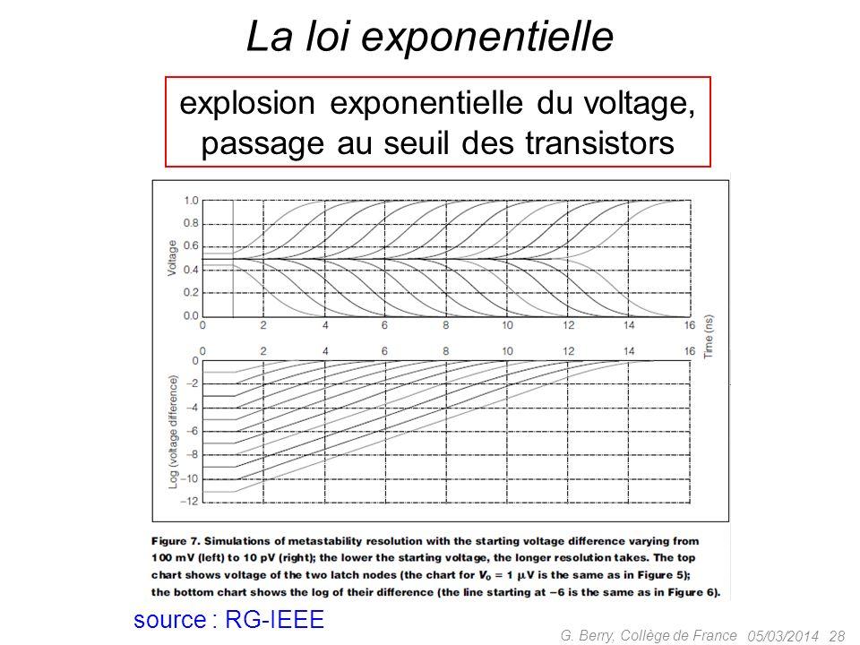 05/03/2014 28 G. Berry, Collège de France La loi exponentielle source : RG-IEEE explosion exponentielle du voltage, passage au seuil des transistors