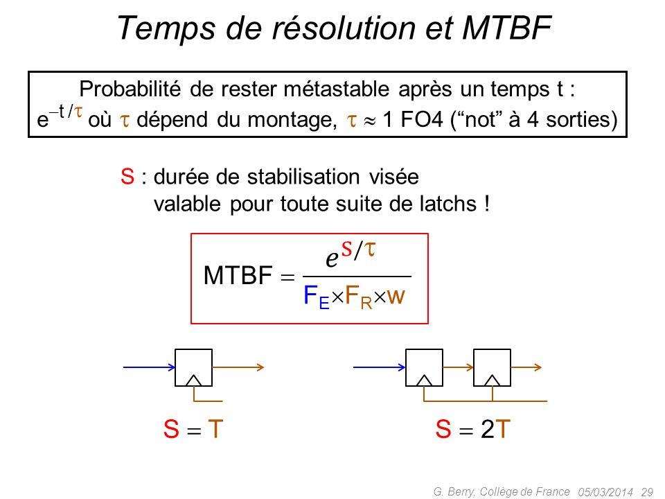 05/03/2014 29 G. Berry, Collège de France Temps de résolution et MTBF Probabilité de rester métastable après un temps t : e t / où dépend du montage,