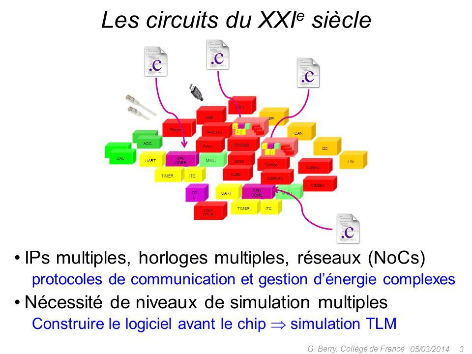 05/03/2014 3 G. Berry, Collège de France Les circuits du XXI e siècle Nécessité de niveaux de simulation multiples Construire le logiciel avant le chi