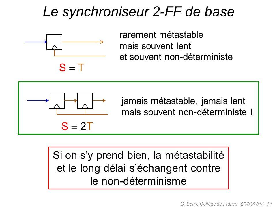 05/03/2014 31 G. Berry, Collège de France Le synchroniseur 2-FF de base Si on sy prend bien, la métastabilité et le long délai séchangent contre le no