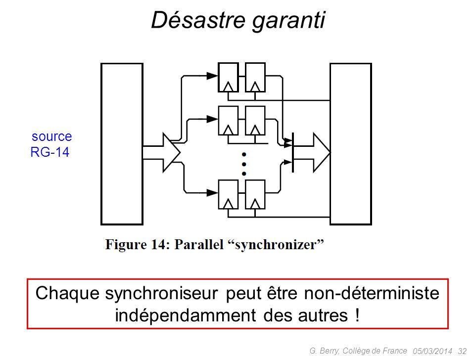 05/03/2014 32 G. Berry, Collège de France Désastre garanti Chaque synchroniseur peut être non-déterministe indépendamment des autres ! source RG-14