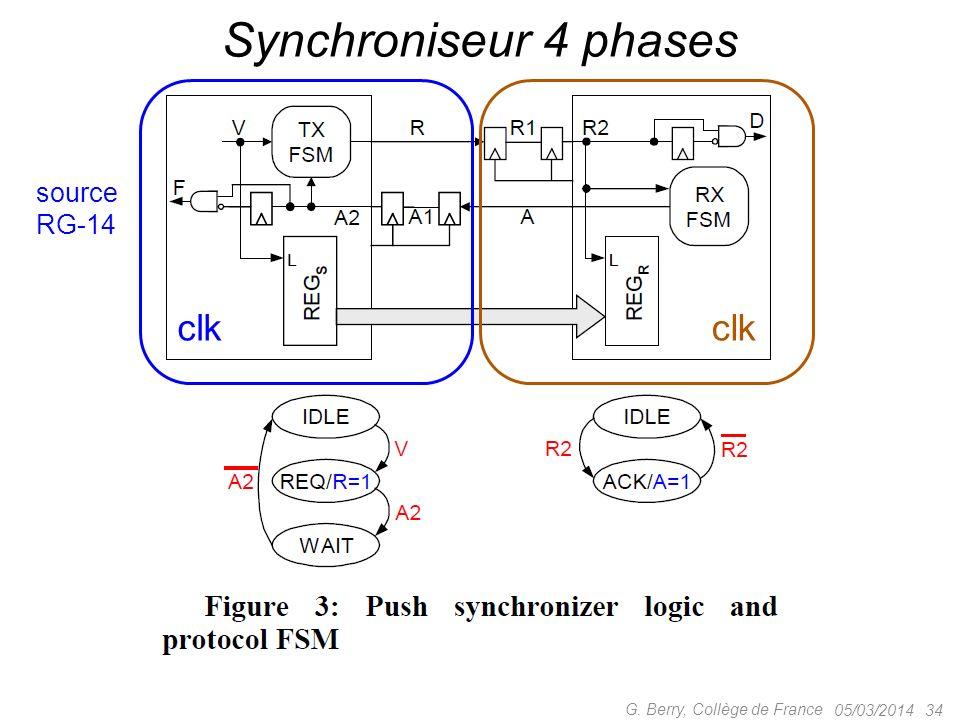 05/03/2014 34 G. Berry, Collège de France Synchroniseur 4 phases source RG-14 clk