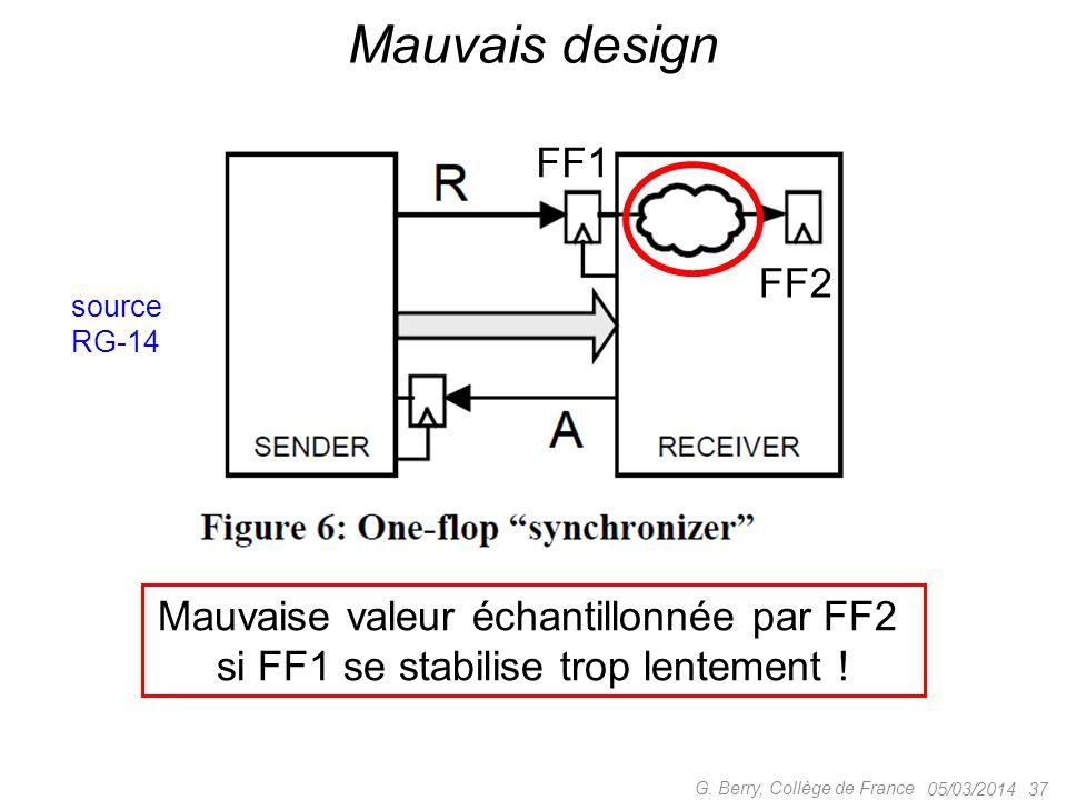 05/03/2014 37 G. Berry, Collège de France Mauvais design Mauvaise valeur échantillonnée par FF2 si FF1 se stabilise trop lentement ! FF1 FF2 source RG