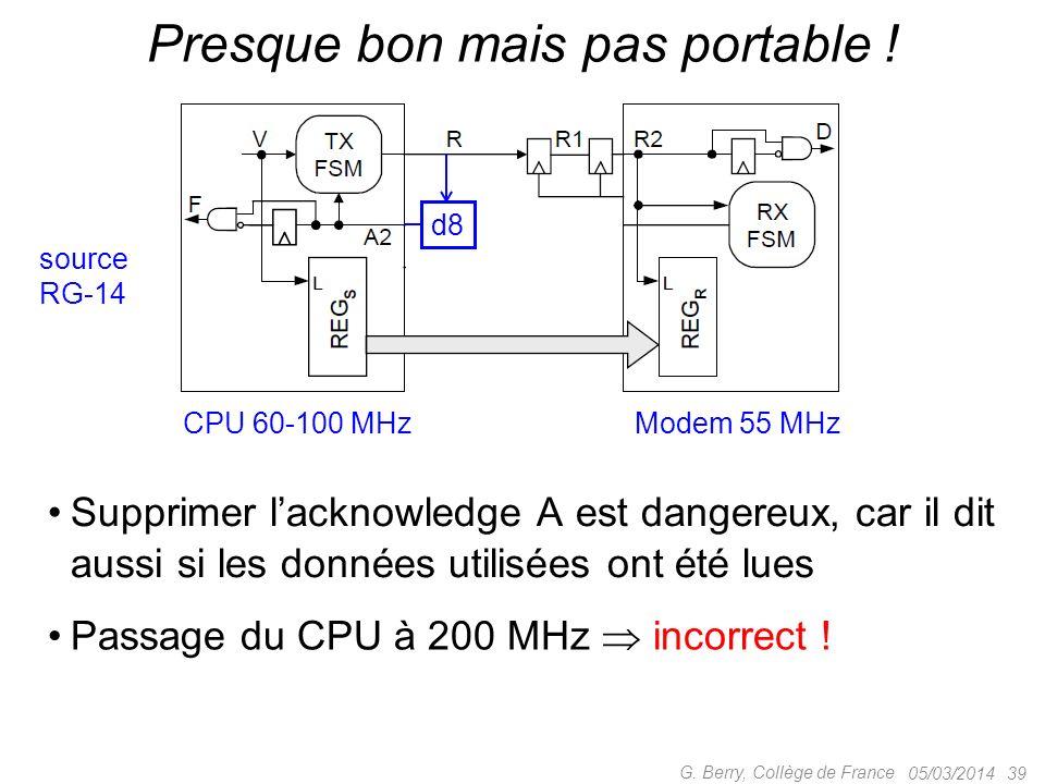 05/03/2014 39 G. Berry, Collège de France Presque bon mais pas portable ! d8 CPU 60-100 MHzModem 55 MHz Supprimer lacknowledge A est dangereux, car il