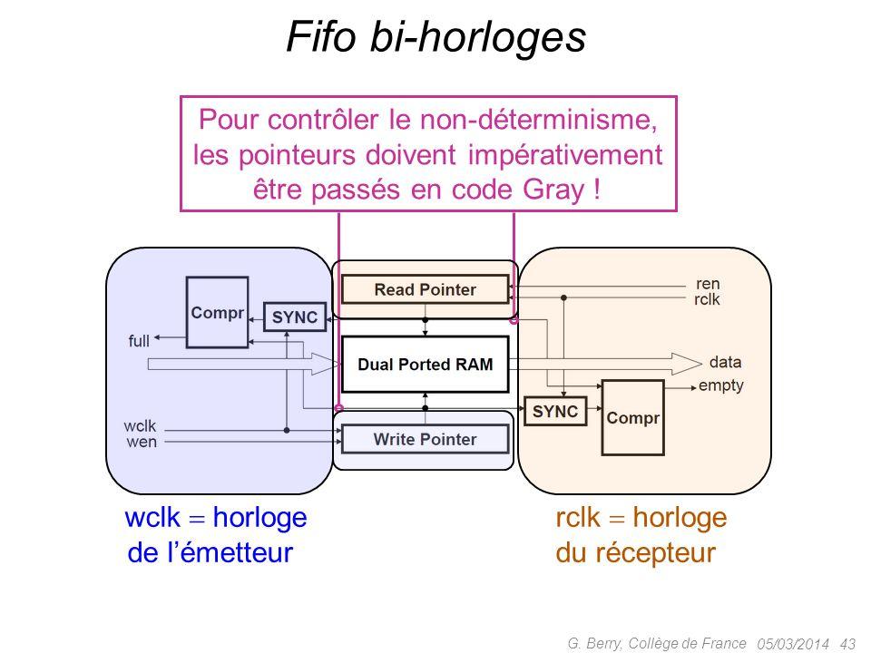 05/03/201443 G. Berry, Collège de France Fifo bi-horloges wclk horloge de lémetteur rclk horloge du récepteur Pour contrôler le non-déterminisme, les