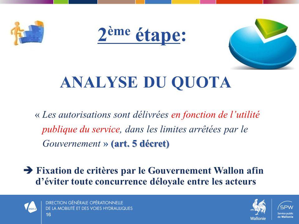 2 ème étape: ANALYSE DU QUOTA « Les autorisations sont délivrées en fonction de lutilité publique du service, dans les limites arrêtées par le Gouvern