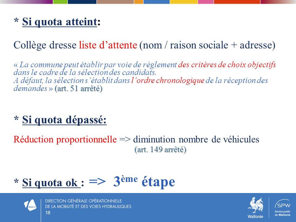 18 * Si quota atteint: Collège dresse liste dattente (nom / raison sociale + adresse) « La commune peut établir par voie de règlement des critères de