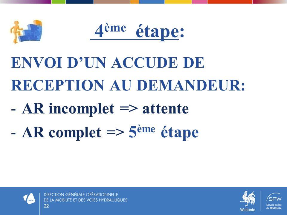 4 ème étape: ENVOI DUN ACCUDE DE RECEPTION AU DEMANDEUR: -AR incomplet => attente -AR complet => 5 ème étape 22