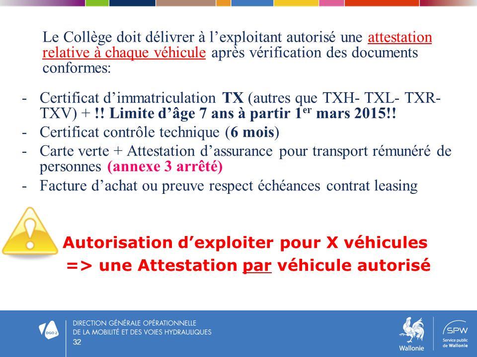 Le Collège doit délivrer à lexploitant autorisé une attestation relative à chaque véhicule après vérification des documents conformes: -Certificat dim