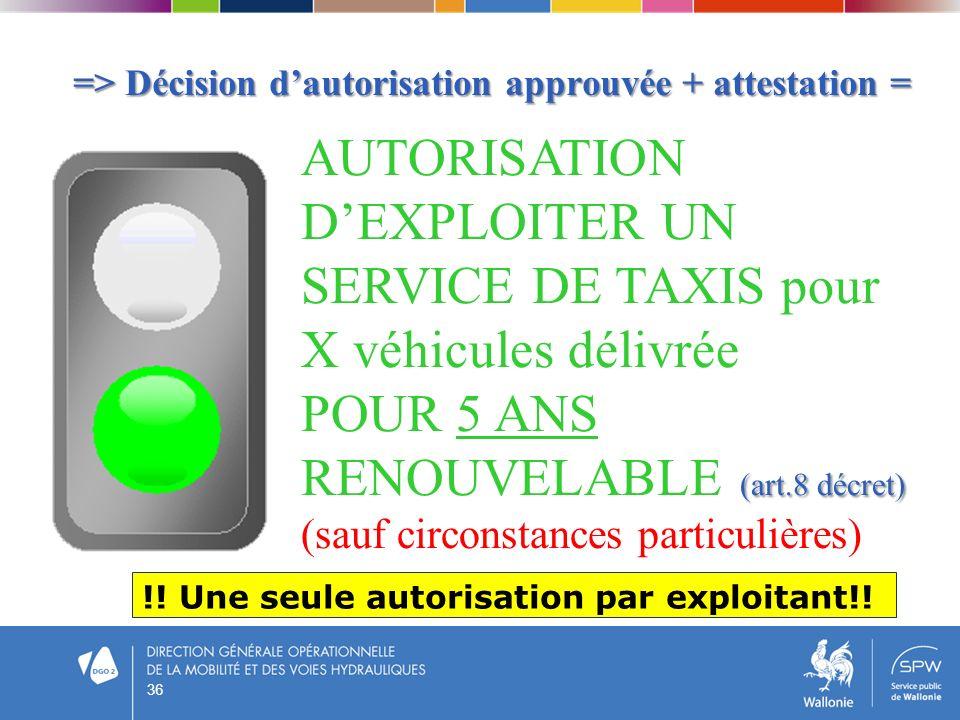 36 AUTORISATION DEXPLOITER UN SERVICE DE TAXIS pour X véhicules délivrée (art.8 décret) POUR 5 ANS RENOUVELABLE (art.8 décret) (sauf circonstances par