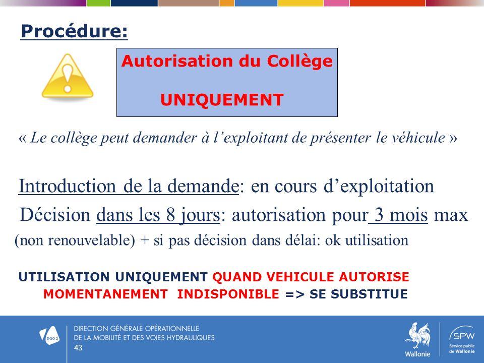 Procédure: Introduction de la demande: en cours dexploitation Décision dans les 8 jours: autorisation pour 3 mois max (non renouvelable) + si pas déci