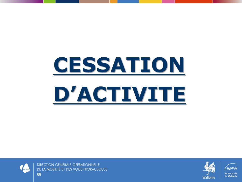 CESSATION DACTIVITE 68