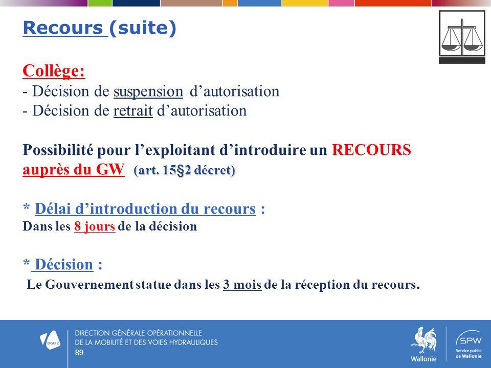 89 (art. 15§2 décret) Recours (suite) Collège: - Décision de suspension dautorisation - Décision de retrait dautorisation Possibilité pour lexploitant