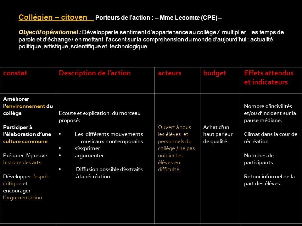 Collégien – citoyen Porteurs de laction : – Mme Lecomte (CPE) – Objectif opérationnel : Développer le sentiment dappartenance au collège / multiplier