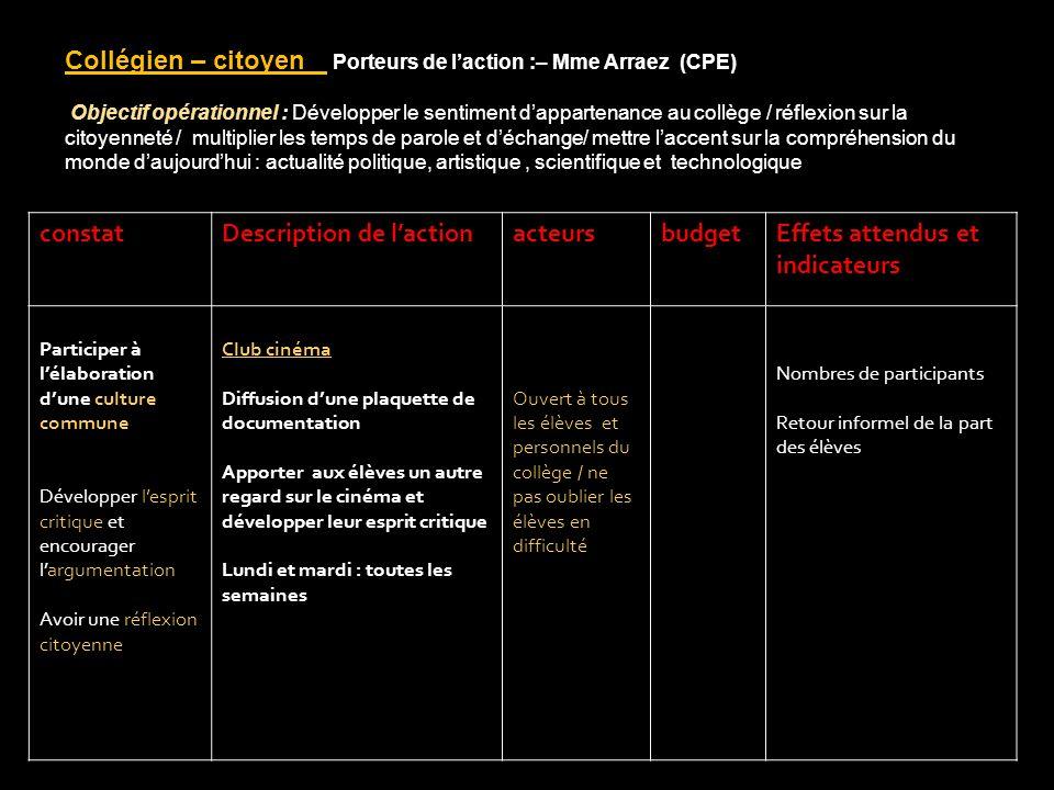 Collégien – citoyen Porteurs de laction :– Mme Arraez (CPE) Objectif opérationnel : Développer le sentiment dappartenance au collège / réflexion sur l