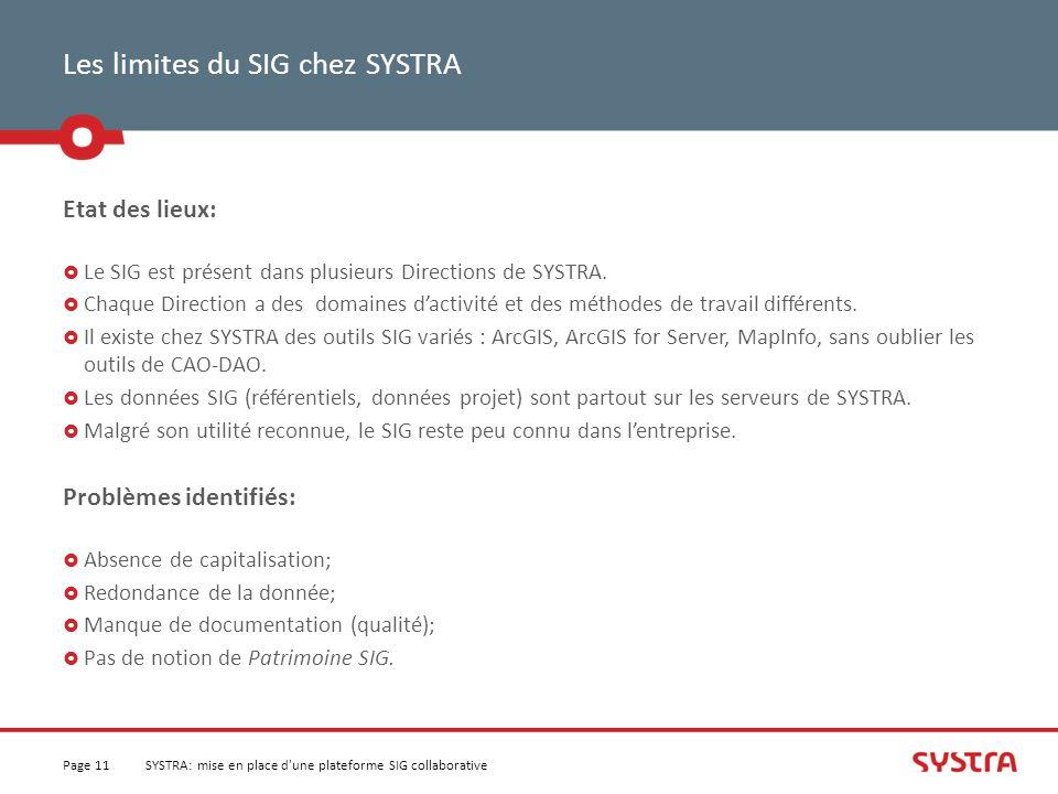 Les limites du SIG chez SYSTRA Etat des lieux: Le SIG est présent dans plusieurs Directions de SYSTRA. Chaque Direction a des domaines dactivité et de