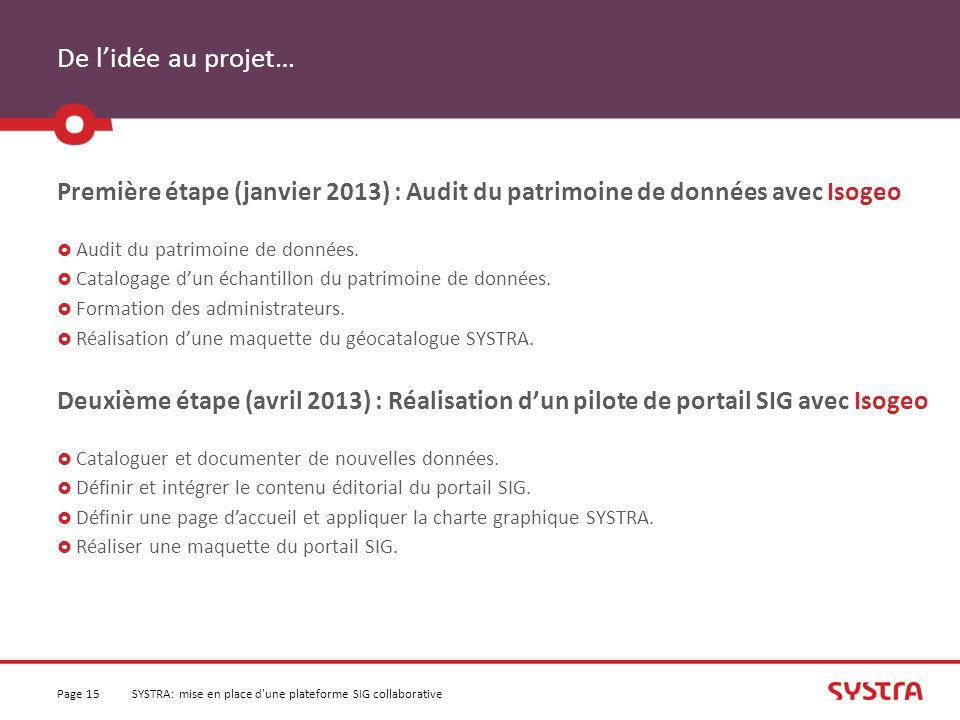 De lidée au projet… Première étape (janvier 2013) : Audit du patrimoine de données avec Isogeo Audit du patrimoine de données. Catalogage dun échantil