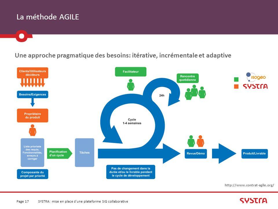 La méthode AGILE Page 17SYSTRA: mise en place d'une plateforme SIG collaborative Une approche pragmatique des besoins: itérative, incrémentale et adap