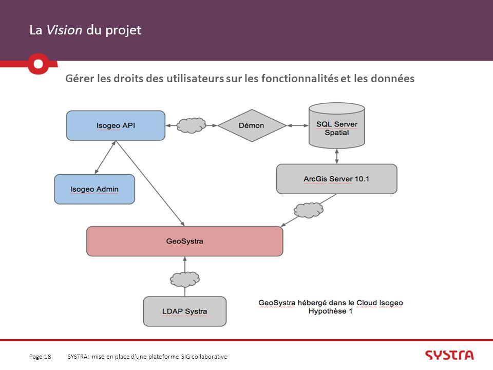 La Vision du projet Page 18SYSTRA: mise en place d'une plateforme SIG collaborative Gérer les droits des utilisateurs sur les fonctionnalités et les d